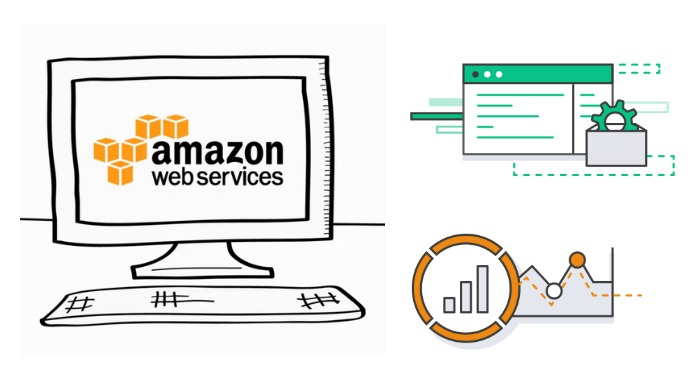 What is AWS Cloud Infrastructure?