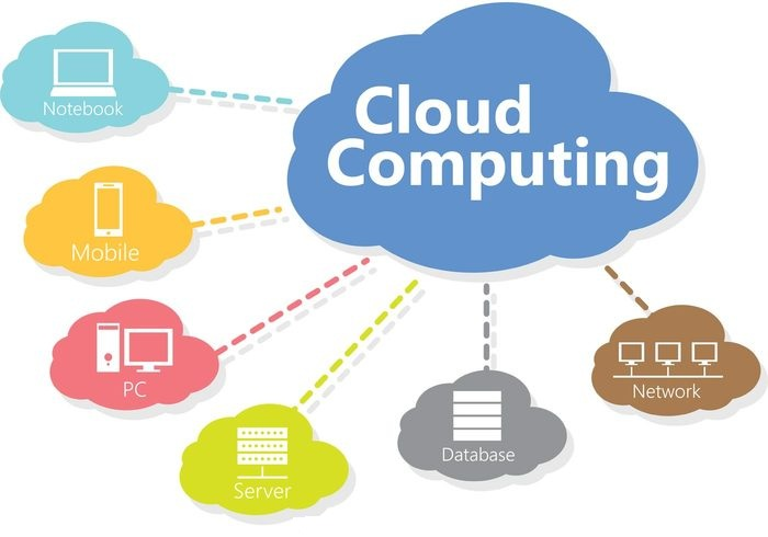 how cloud computing is transforming the banking sector and