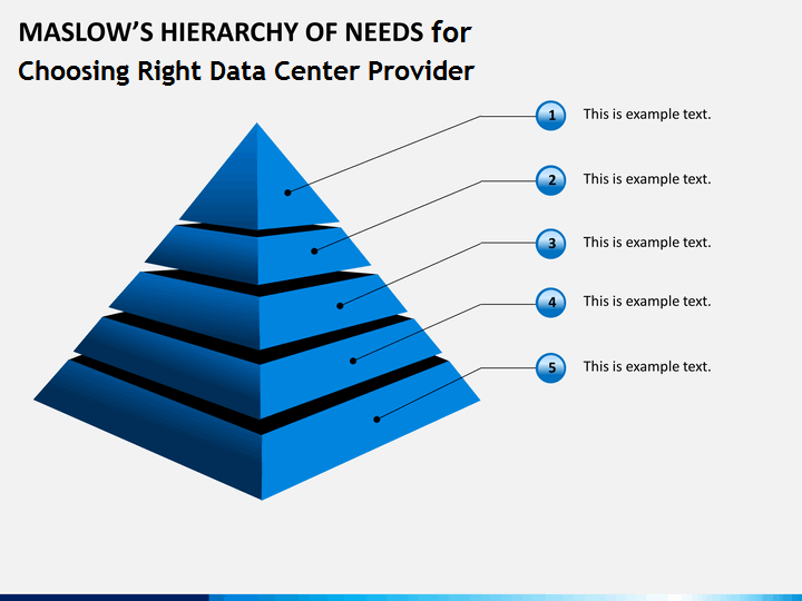 Relevance of maslows hierarchy of needs for choosing right data conclusion ccuart Images